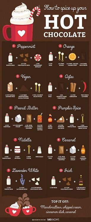 18 Delicious ways to get out of your hot chocolate rut(Yes, 18, they're in the link - keep your hair on!)   Really nice recipes. Every hour.