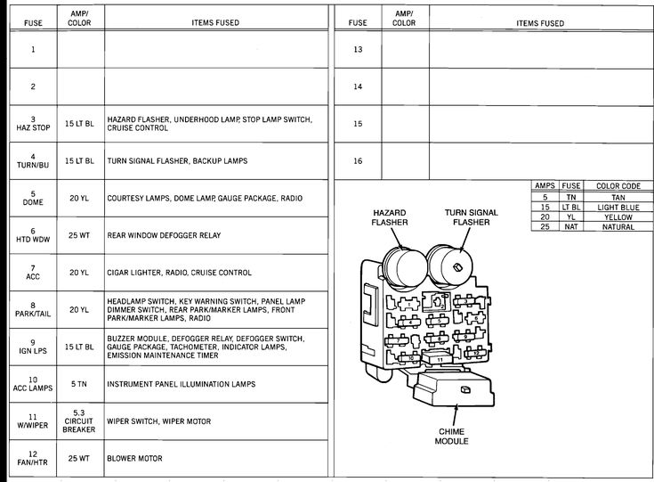1999 jeep wrangler fuse box diagram 1992 jeep wrangler fuse box #12