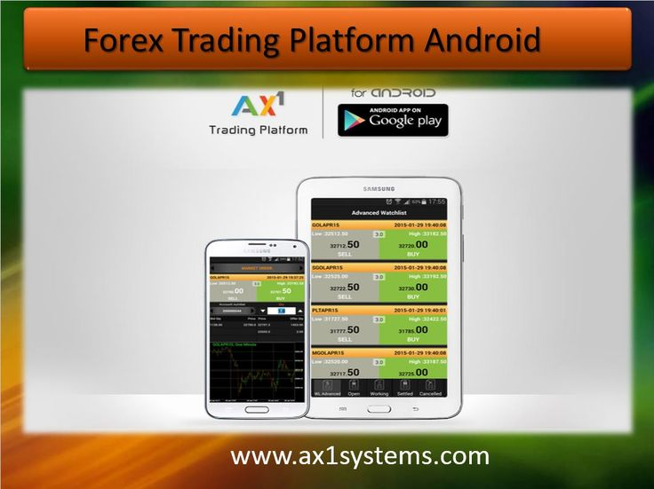 AX1 systems launches best Android Trading Platform, With the AX1 Trader you can Complete control over a trading account,customize trading charts by time frame,style and indicators for better research.