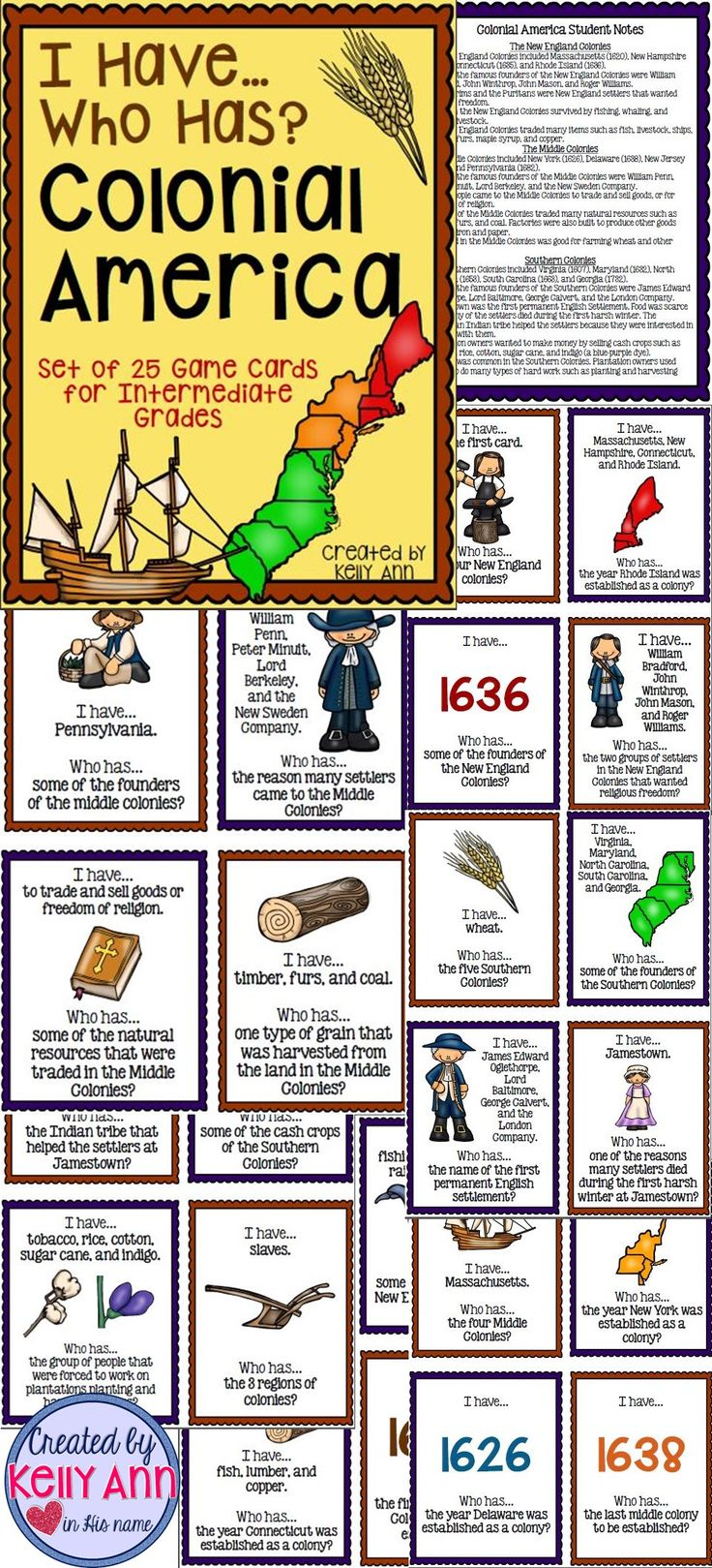 development of american colonies The founding of the american colonies the original 13 colonies of america were founded on the eastern coast of what is now the united states between the years of.