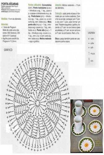 61 mejores im genes sobre posavasos en pinterest - Posavasos de ganchillo ...