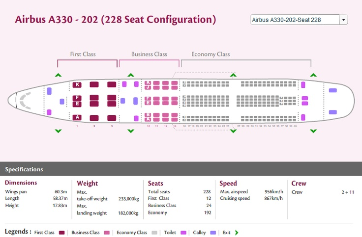 QATAR AIRWAYS AIRLINES AIRBUS A330-200 AIRCRAFT SEATING CHART