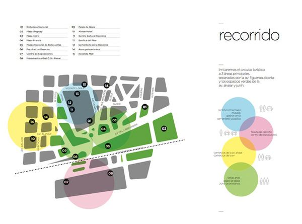 Proposta de Identidade e Sistema de Orientação | Núcleo de Design Gráfico Ambiental - NDGA