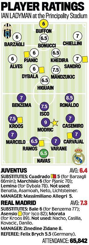 MARTIN SAMUEL: Cristiano Ronaldo is a showman we should all cherish