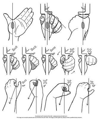 Guia do Arqueiro - Tiro com Arco: Guia básico de como se deve segurar o arco…