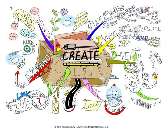 33 best ART Mind Maps images on Pinterest Art lessons, Artists - artistic skills