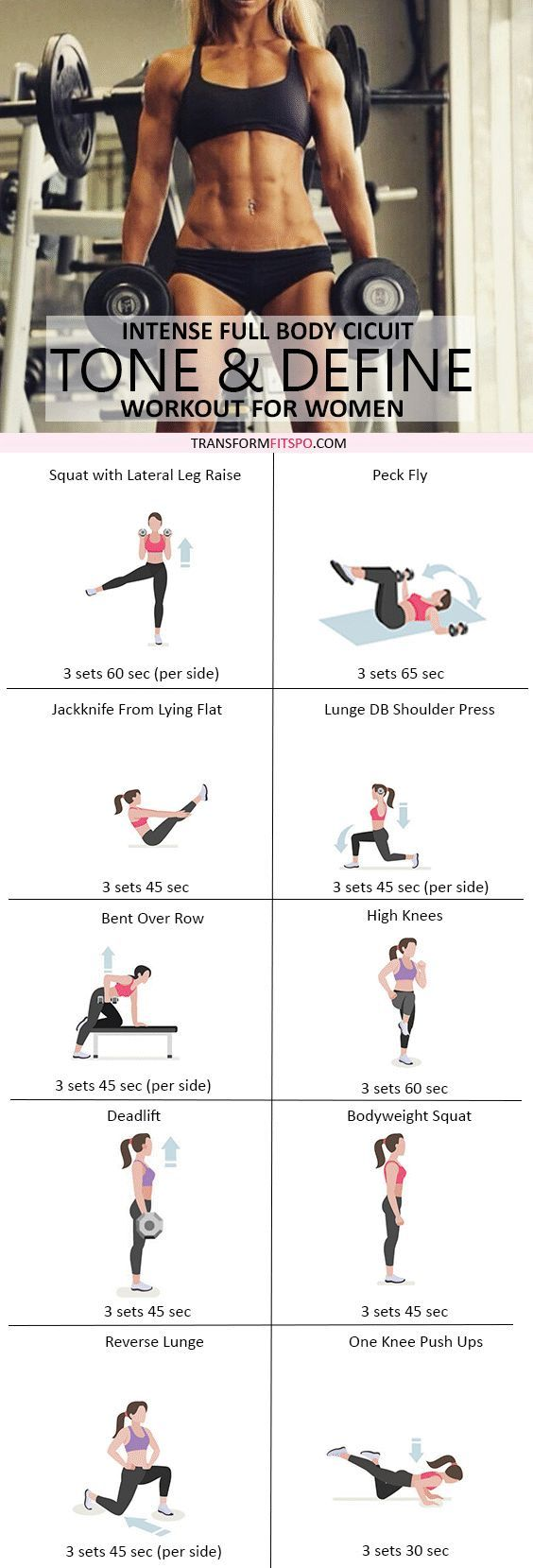 Repin and Share if the results form this workout shocked you! Read the post for all of the workout information!