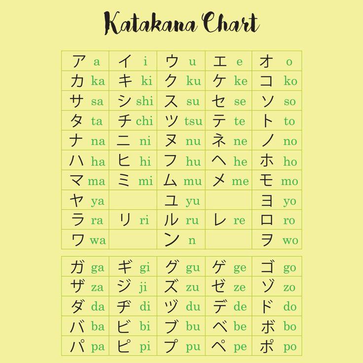 As 25 melhores ideias de Katakana chart no Pinterest - hiragana alphabet chart