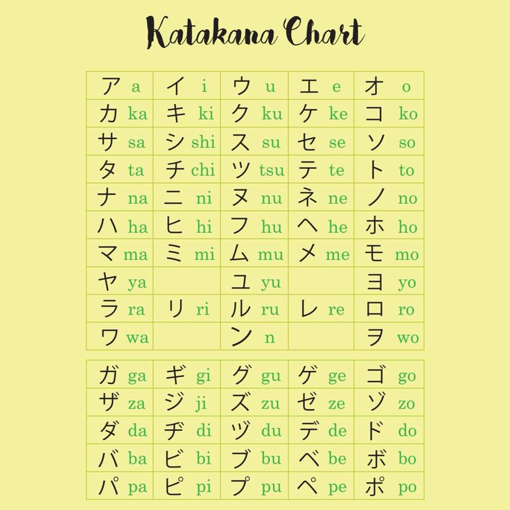 Complete Hiragana Chart: Best 25+ Katakana Chart Ideas On Pinterest