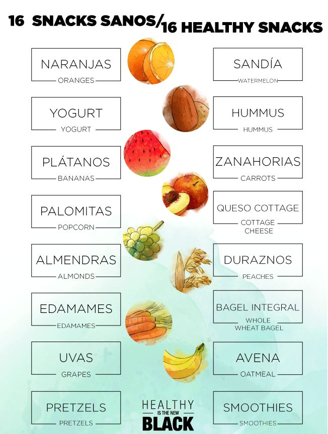 17 Best images about LUNCH on Pinterest | Healthy lunch