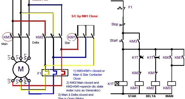 [TBQL_4184]  STAR DELTA connection Diagram and Working principle | Hameedullah Ekhlas |  Pulse | LinkedIn | Delta connection, Electrical circuit diagram, Electricity | Delta To Wiring Diagram |  | Pinterest