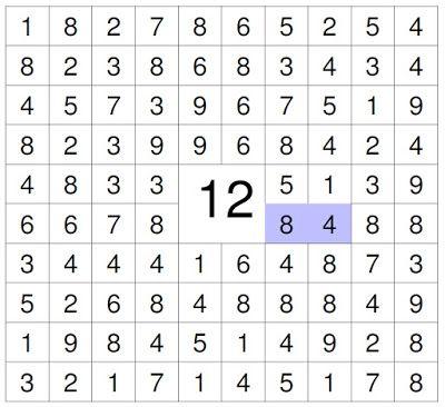 #zahlenrätsel #kinder Suche die Zahlen die zusammen (vertikal, horizontal und oder diagonale) die 12 ergeben.