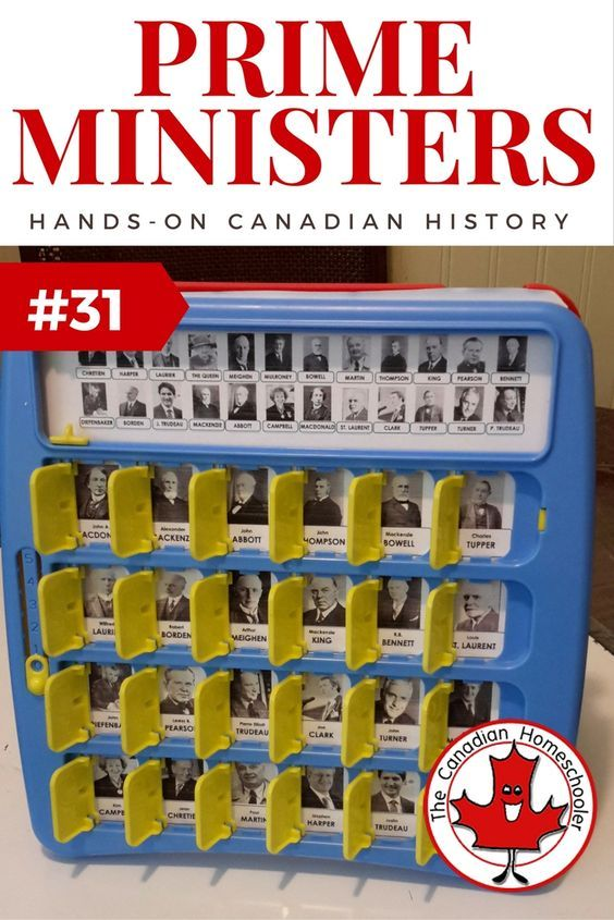 Hands-On Canadian History: Prime Ministers of Canada Guess Who Game