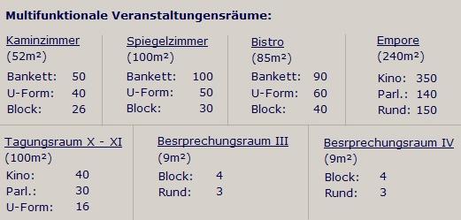 Multifunktionale Räume im Wienecke XI. Hotel Hannover   Hildesheimer Straße 380   30519 Hannover   Tel.: 0511 / 12 611 0   Fax: 0511 / 12 611 511   E-Mail: reservierung@wienecke.de   www.wienecke.de