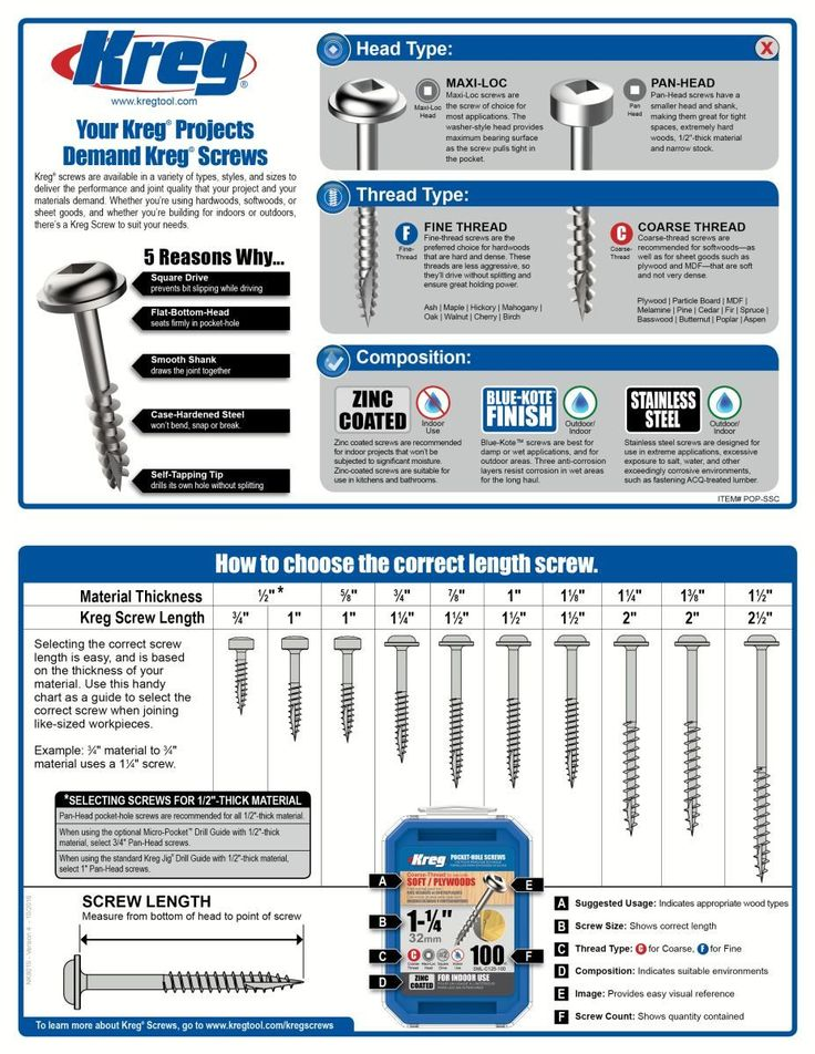 Kreg® PocketHole Screws Joining Solutions Kreg Tool