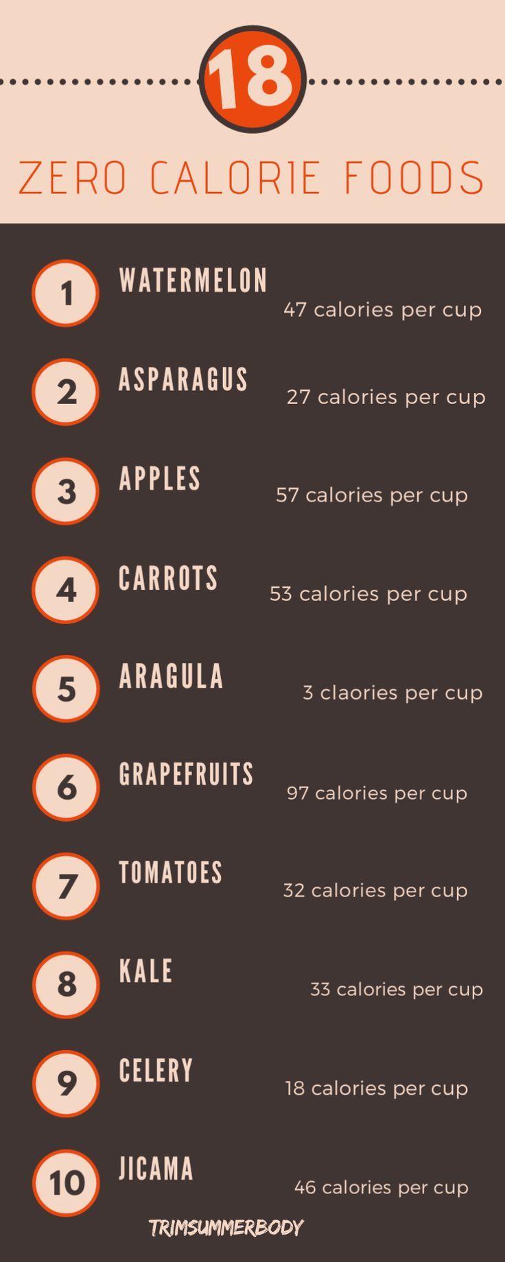 Kalorienfreie Lebensmittel zur Gewichtsreduktion – Trim Summer Body