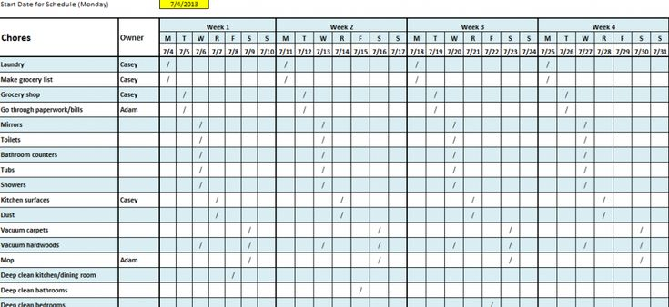 domestic cleaning schedule template - best 25 cleaning schedule templates ideas on pinterest