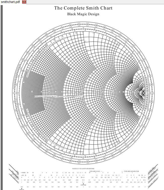 haarp black magick smith chart