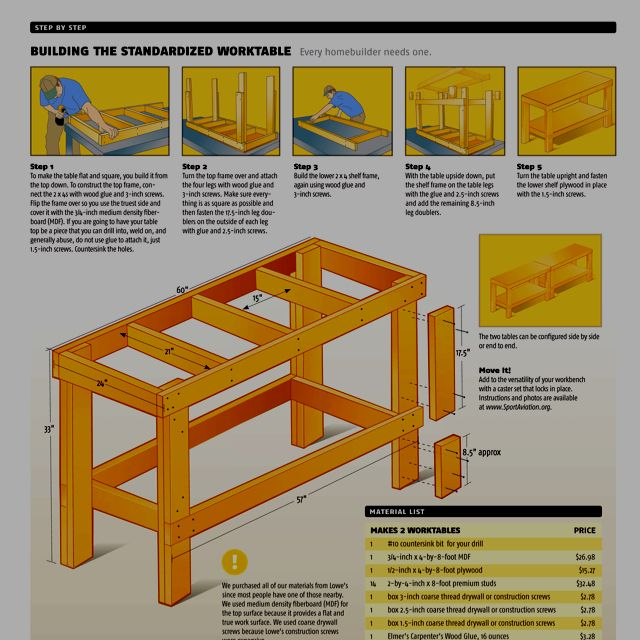 The 10 Best Garage Workbench Builds: Great Plans For The Eaa1000 Bench!