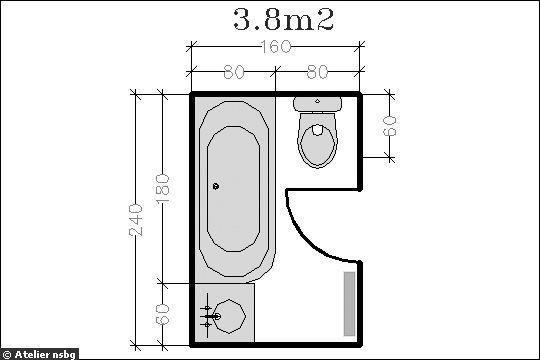Surface de 3,8 m2 : le plan d'une petite salle de bains avec baignoire et wc