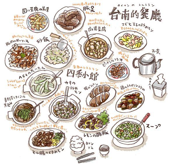 台南のレストランの画像:週間山崎絵日和