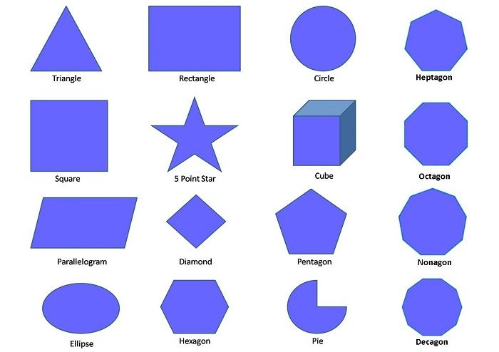 100+ ideas to try about Spanish Class : Geometric shapes, Spanish and Shape