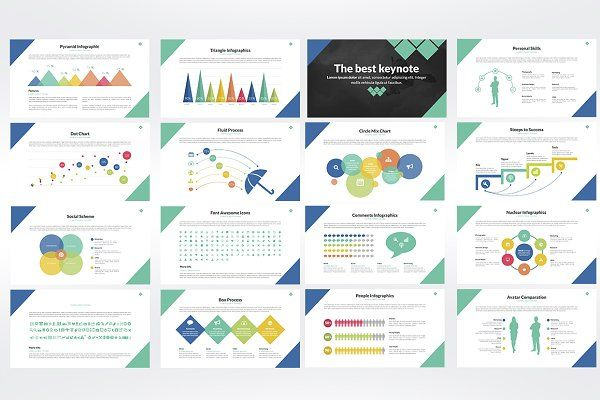 Numbers | Powerpoint Presentation - Presentations