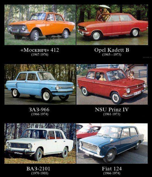 russian car history