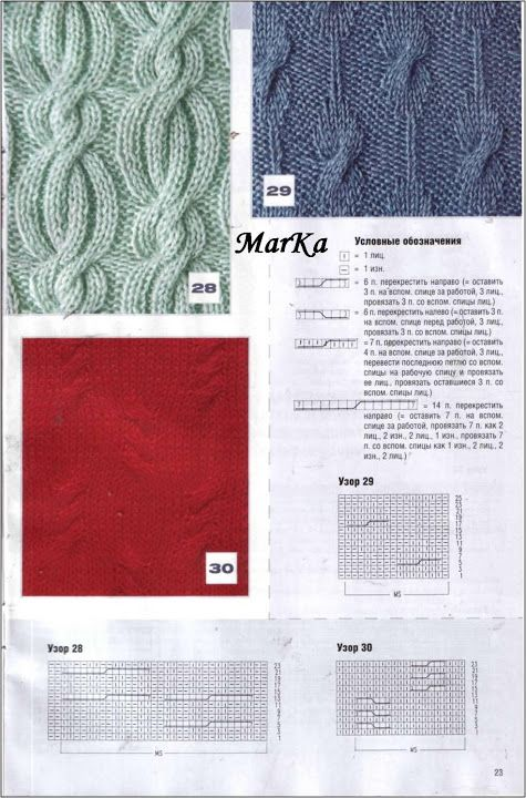 Diana Vzory 2007 11 - Isabela - Knitting 2 - Picasa-Webalben