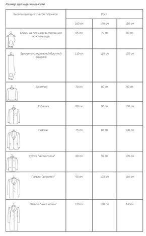 Как правильно спланировать гардеробную комнату