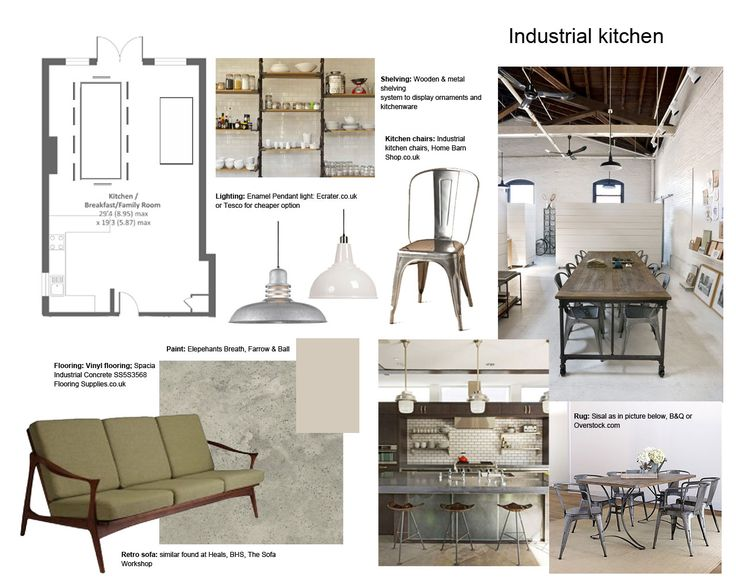 Industrial With Style Interior Design Mood Boards