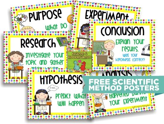 scientific process posters | ... to Make Teaching Science Easier - Scientific Method for Kids Posters