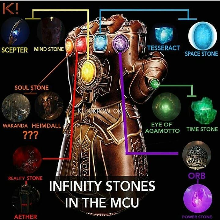 Which stone would you like to have? Follow@hero.diary  for more Don't forget to Double Tap  Ignore the tags :  #herodiary #marvel #batman #comics #dccomics #dc #superman #hero #art #spiderman #marvelcomics #cosplay #avengers #love #hulk #comic #superheroes #ironman #captainamerica #wonderwoman #geek #comicbooks #dcuniverse #marveluniverse #nerd #picoftheday #photooftheday #followme