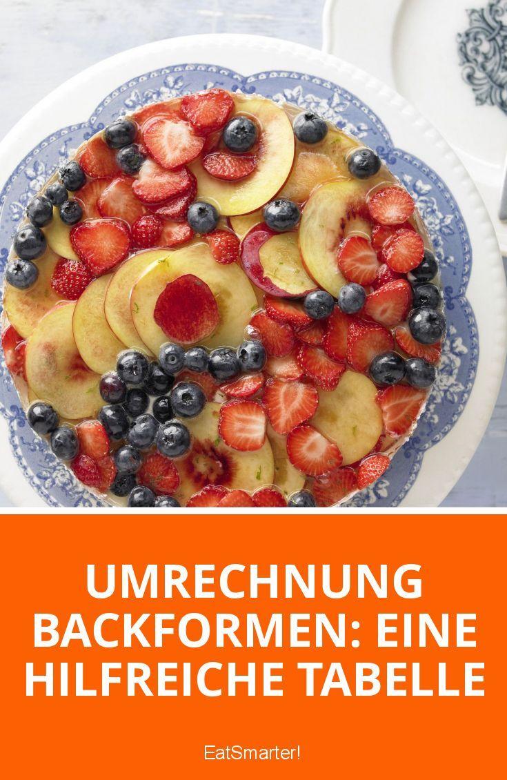 Umrechnung Backformen: eine hilfreiche Tabelle | eatsmarter.de