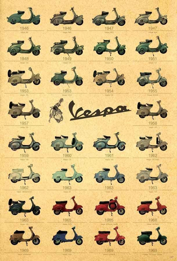 "VESPA MOTORBIKE​S ""30 MODELS: 1946 - 1969"" POSTER - Italian Scooters (#J-4407) in Collectibles, Transportation, Motorcycles 