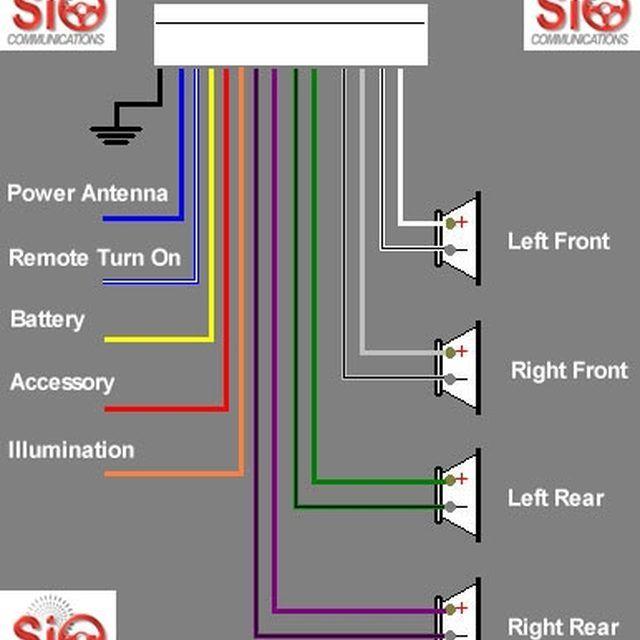 2db54e6b5cd0270d98a827c26dcaf2b1 automobile audio?resize\=640%2C640\&ssl\=1 pioneer dxt 2266ub wiring diagram pioneer wiring diagrams pioneer dxt-x2769ui wiring harness at aneh.co