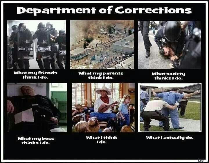 Department of corrections : What I actually do
