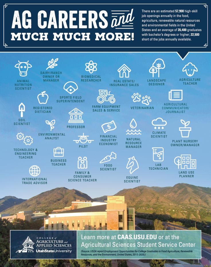Ag Careers and Much Much More! College of Agriculture