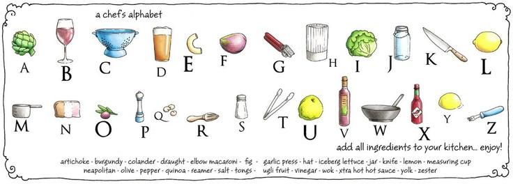 a chefs alphabet