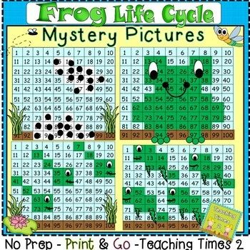 Life Cycle of a Frog Hundreds Chart Hidden Pictures and More - * NO PREP-PRINT & GO* Our Life Cycle of a Frog will have your students hopping for joy. They will have a great time finding the hidden pictures from the hundreds charts. There is also a KWL page for the beginning of your lesson and a cut-n-paste pracitce sheet where they will label each stage in order. Keep your students learning by downloading this hoppy project!