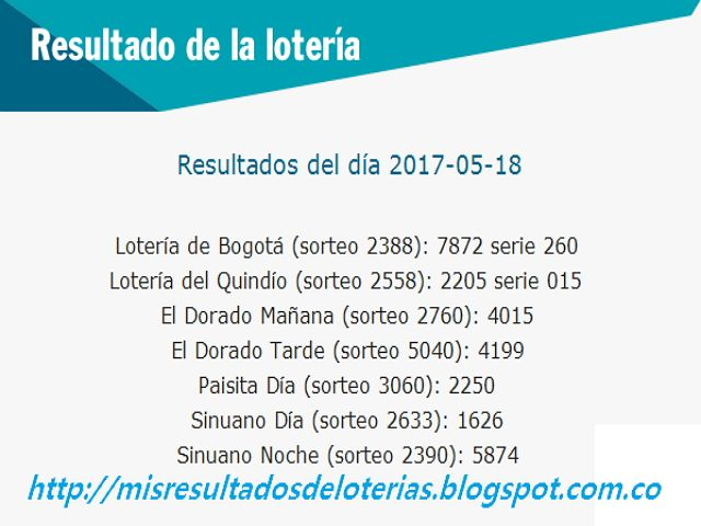 """Resultado de la Lotería: """"Que jugo la lotería de hoy""""-""""Loterías de Colombia..."""