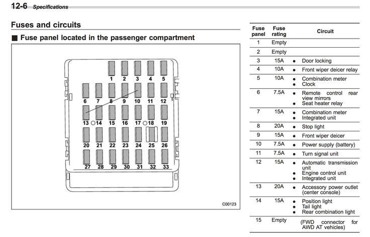 New Wiring Diagram Electrical Meter Box #diagram #