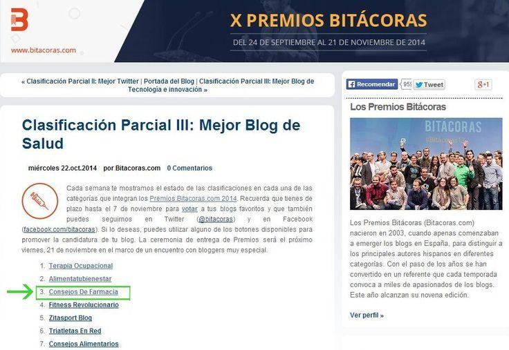 Autobombo -> X Premios Bitácoras: Clasificación Parcial III Autobombo -> X Premios BitácorasPost  ¡¡Mil gracias a todos por confiar en Consejos de Farmacia, por apoyarme y por votar en estos premios!! ^_^  {Puedes votar aquí: http://bitacoras.com/premios14/votar/689d4c20fc691be2bf48e258b348bec927d69fc2 } #farmacia #XBitácoras #premios