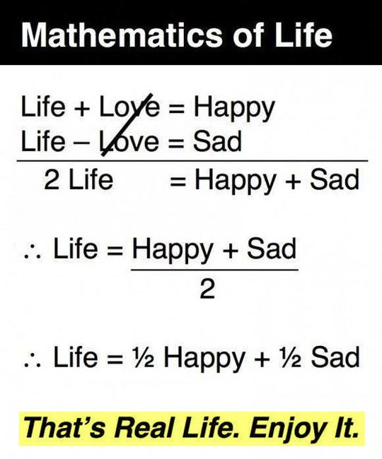 Mathematical term range used in daily life