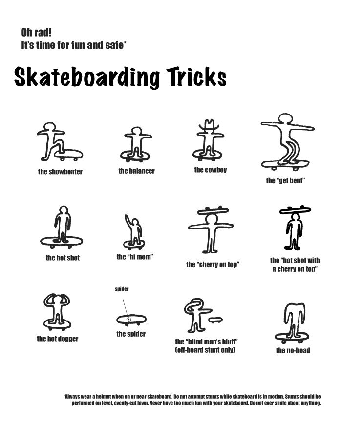 21 best images about Skateboard Party on Pinterest ...