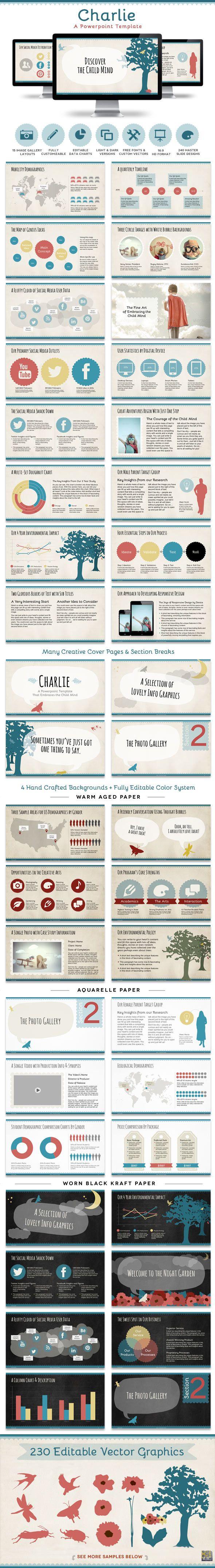 Charlie Powerpoint Presentation Template - A cheerful, flexible design for eBooks, children's marketing, classroom presentations and creative decks