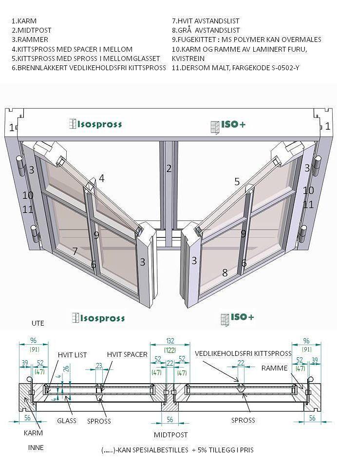 ISOSPROSS ISO+ | Vinduer og Dør | Vikeså Trevarefabrikk AS