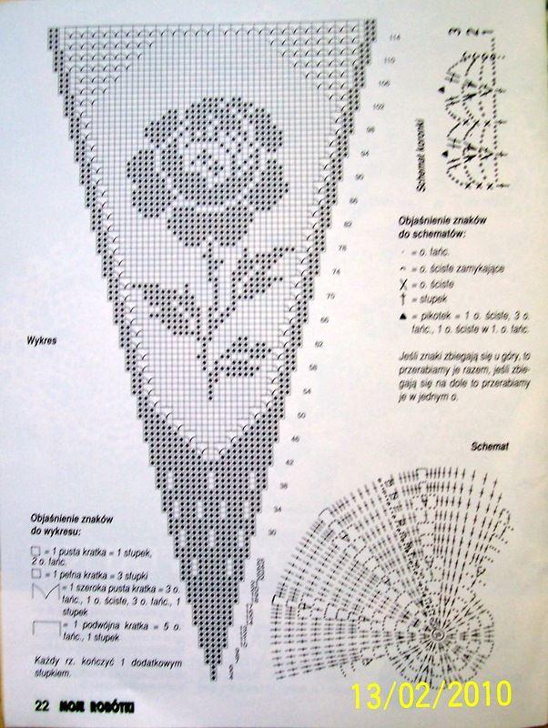 Rose Filet Tablecloth pattern 10