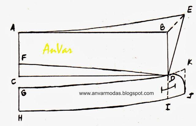 AnVar - Te enseño a coser: TRAZO CUELLO DE CAMISA CON TIRILLA