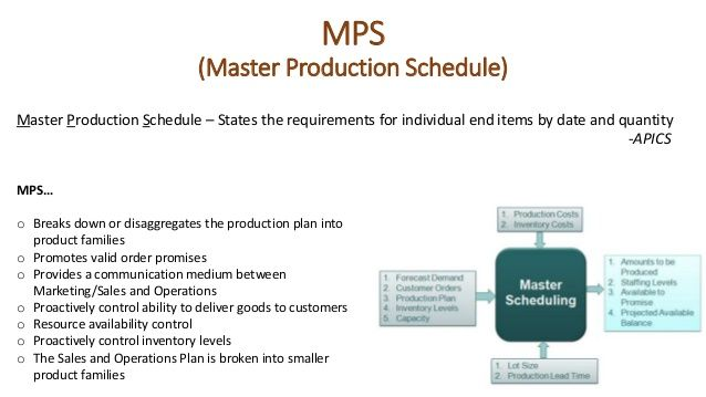 Master Production Schedule Yahoo Image Search Results Image Search Master How To Plan